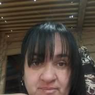 mabel183756's profile photo