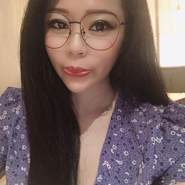 userjsdvw7250's profile photo