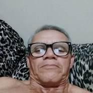 joaos129315's profile photo