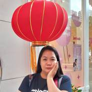 biagkoha's profile photo
