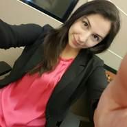 duanep781993's profile photo