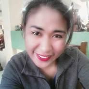 annet61781's profile photo