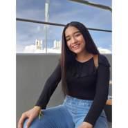 blanca848228's profile photo