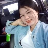 userbykoa95043's profile photo
