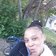 aiana94's profile photo