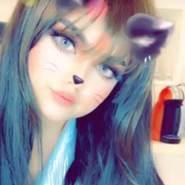 sylyng's profile photo