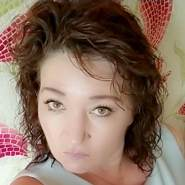 zoyac65's profile photo
