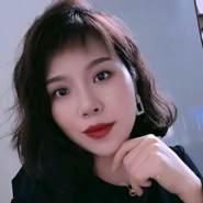 anj9316's profile photo