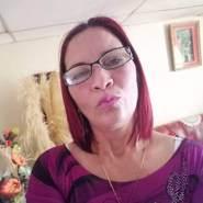 lissetta359441's profile photo