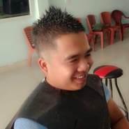 luun868's profile photo