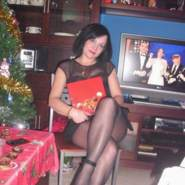 annalise269999's profile photo