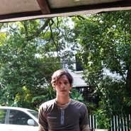 agungs520286's profile photo