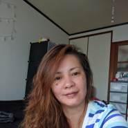 mariacristinab's profile photo