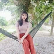 huyenn287936's profile photo