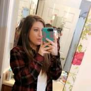 rachelseth641861's profile photo