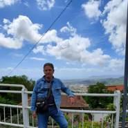 giulio_sorani's profile photo