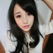 usertxwvy678's profile photo