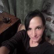 zoyas08's profile photo