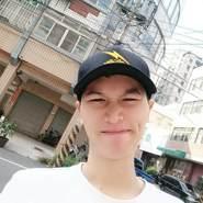 huyn216's profile photo