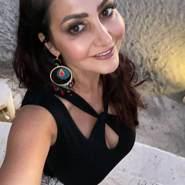 avar521's profile photo