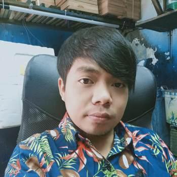 userjdl9168_Krung Thep Maha Nakhon_Kawaler/Panna_Mężczyzna