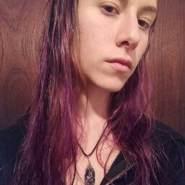 aguilas142119's profile photo