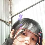 buia588's profile photo