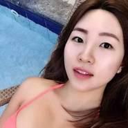 castro881034's profile photo