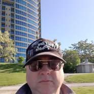 timf511's profile photo