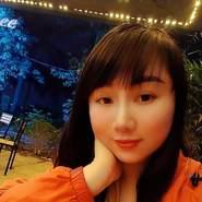 nkocxinh's profile photo