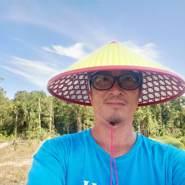 wongwinghong12111's profile photo