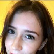 kzwist's profile photo