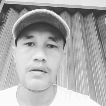 ridhozkya_Jawa Barat_Kawaler/Panna_Mężczyzna
