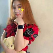 aminr871965's profile photo