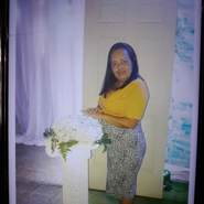 ligiac300898's profile photo