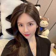 userglx45's profile photo
