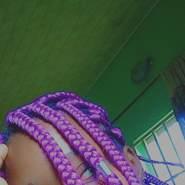 cynthiao310225's profile photo