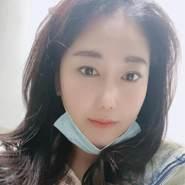 chungh488211's profile photo