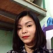 thanhquy66271's profile photo