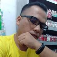 harahaps153106's profile photo