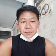 aea807's profile photo
