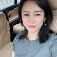 yuans20's profile photo