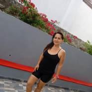 solr963's profile photo