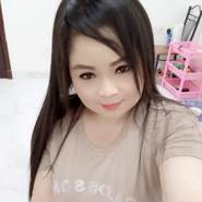 nichepad's profile photo