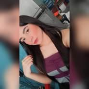 fabiolah368641's profile photo