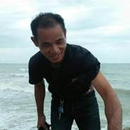 userbys168's profile photo