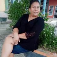 luzm970263's profile photo