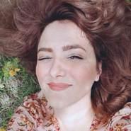fah4228's profile photo