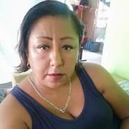 galletital's profile photo