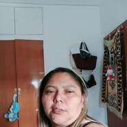 dorqg72's profile photo